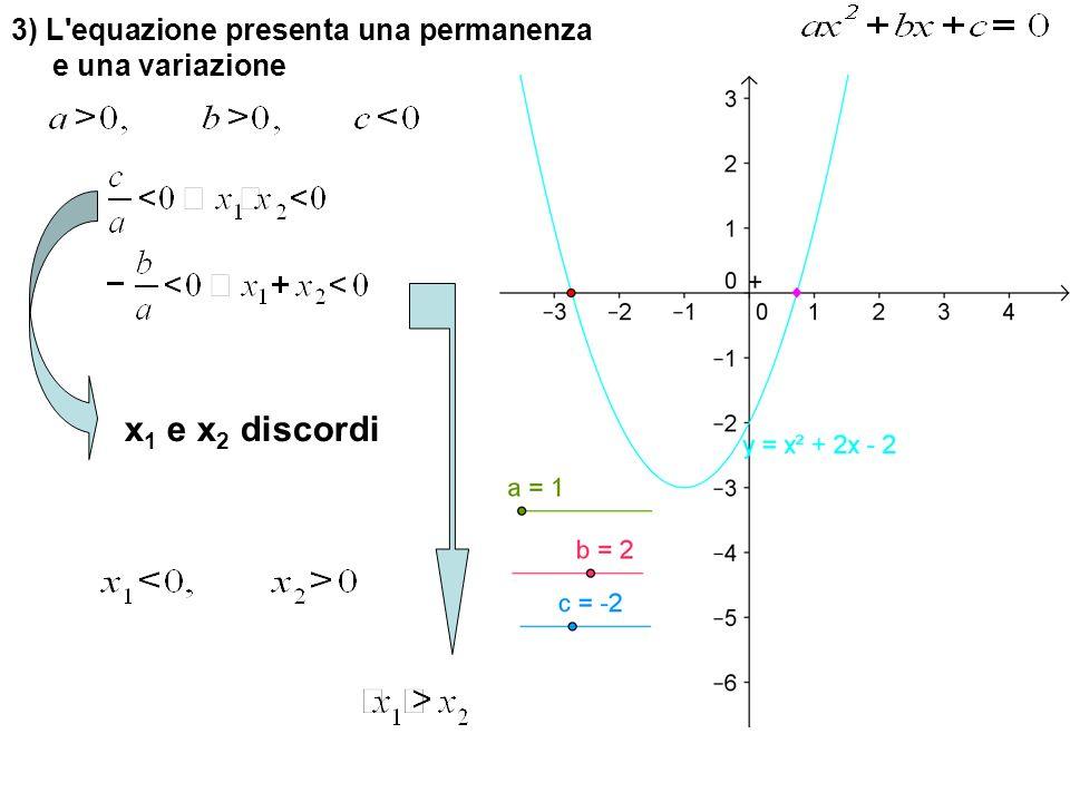 3) L equazione presenta una permanenza e una variazione