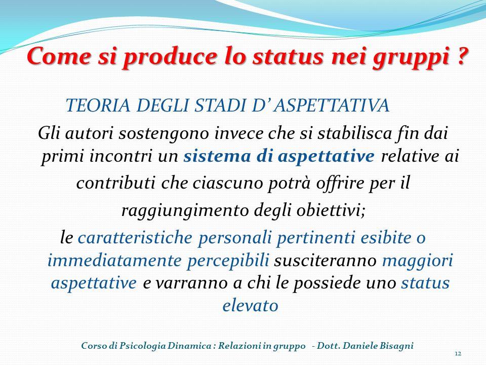 Come si produce lo status nei gruppi