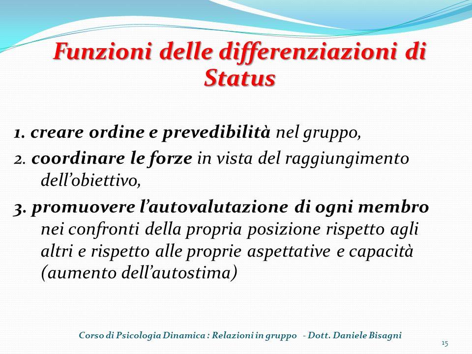 Funzioni delle differenziazioni di Status