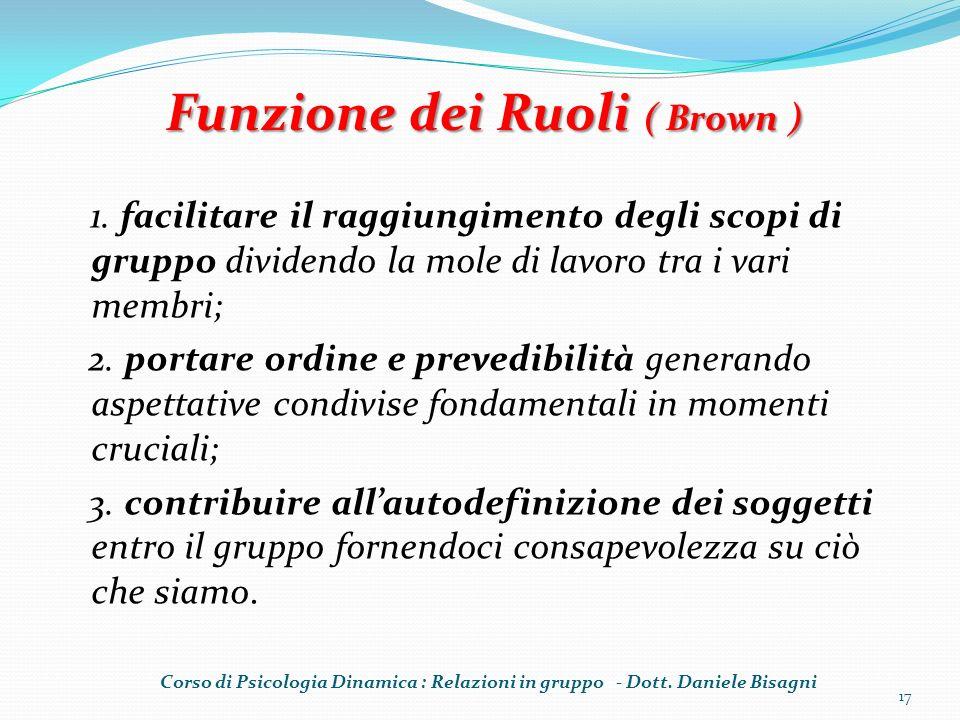 Funzione dei Ruoli ( Brown )