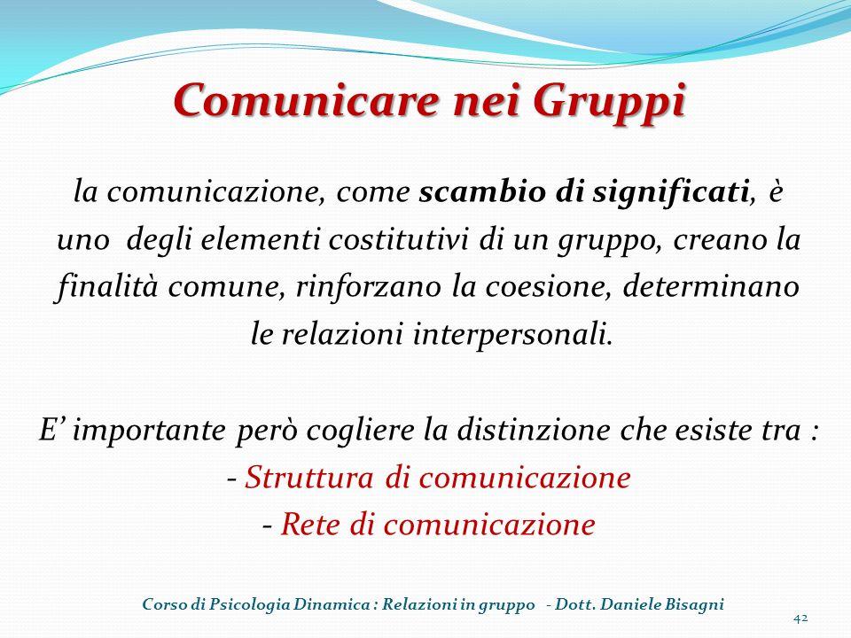Comunicare nei Gruppi