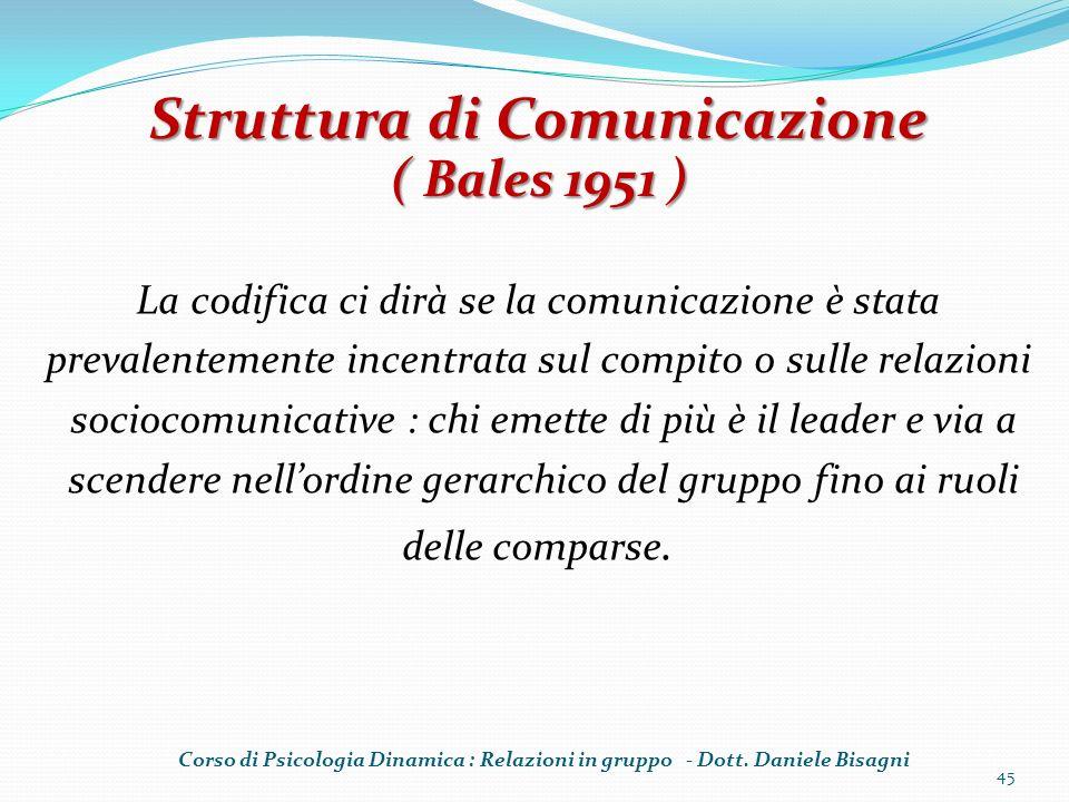 Struttura di Comunicazione