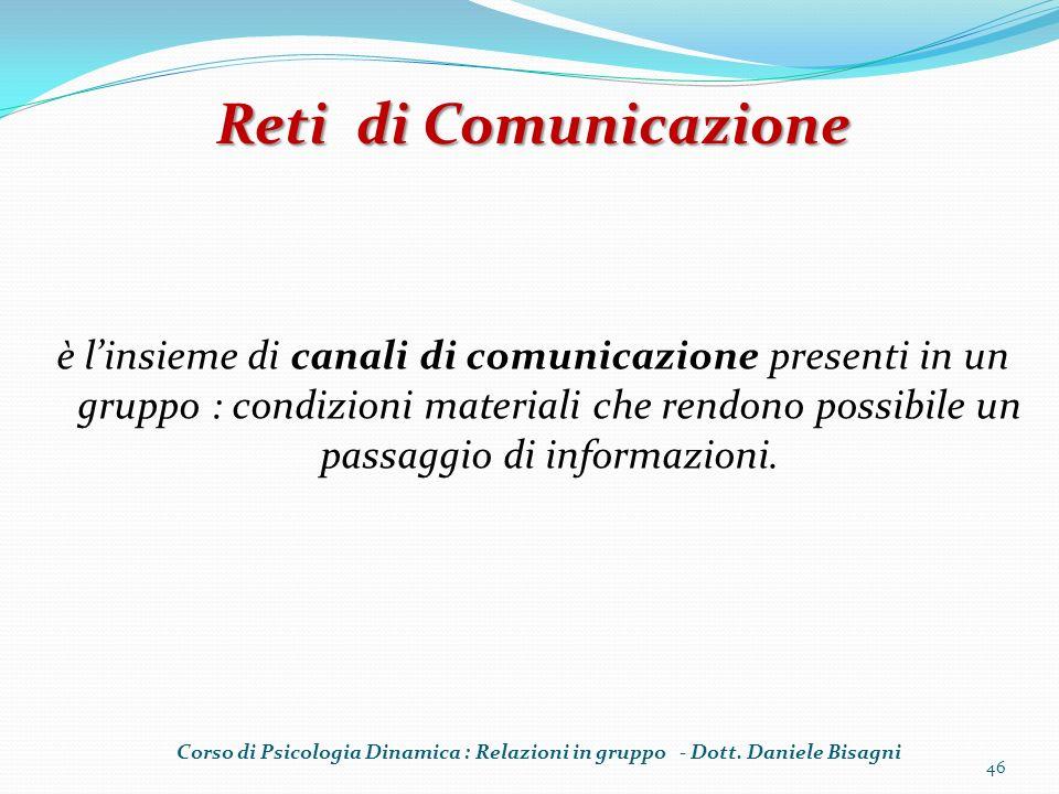 Reti di Comunicazione