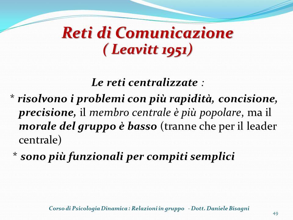 Reti di Comunicazione ( Leavitt 1951)