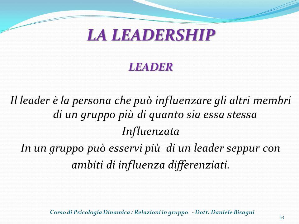 LA LEADERSHIP