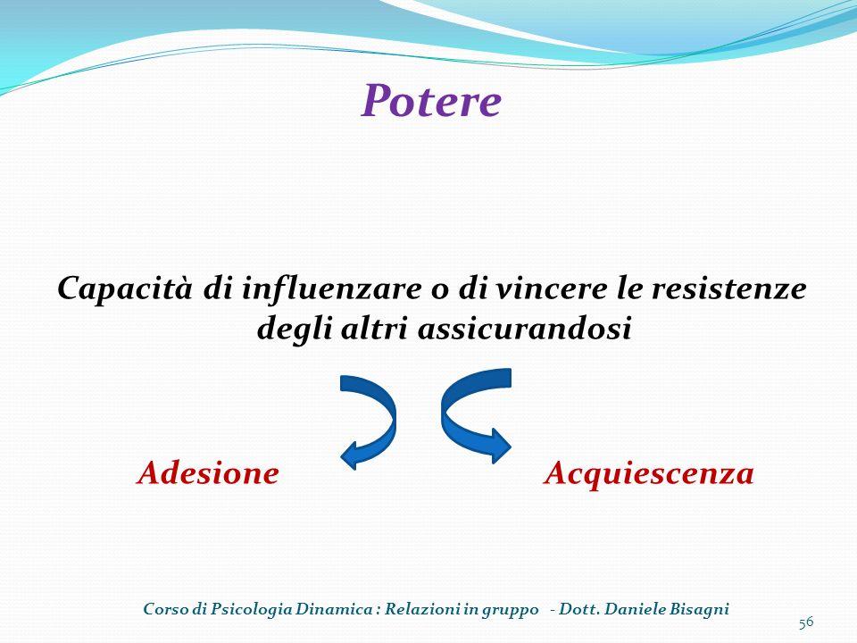 Potere Capacità di influenzare o di vincere le resistenze degli altri assicurandosi Adesione Acquiescenza