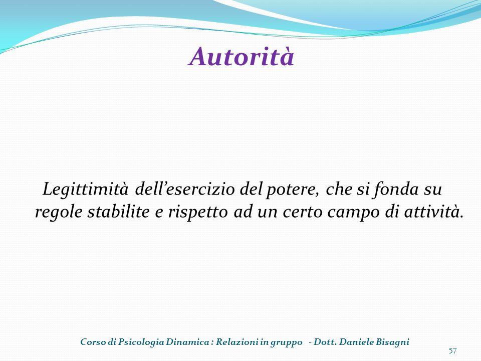 Autorità Legittimità dell'esercizio del potere, che si fonda su regole stabilite e rispetto ad un certo campo di attività.