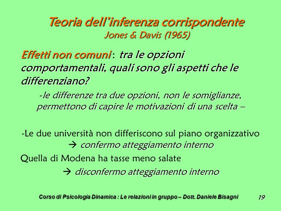 Teoria dell'inferenza corrispondente Jones & Davis (1965)