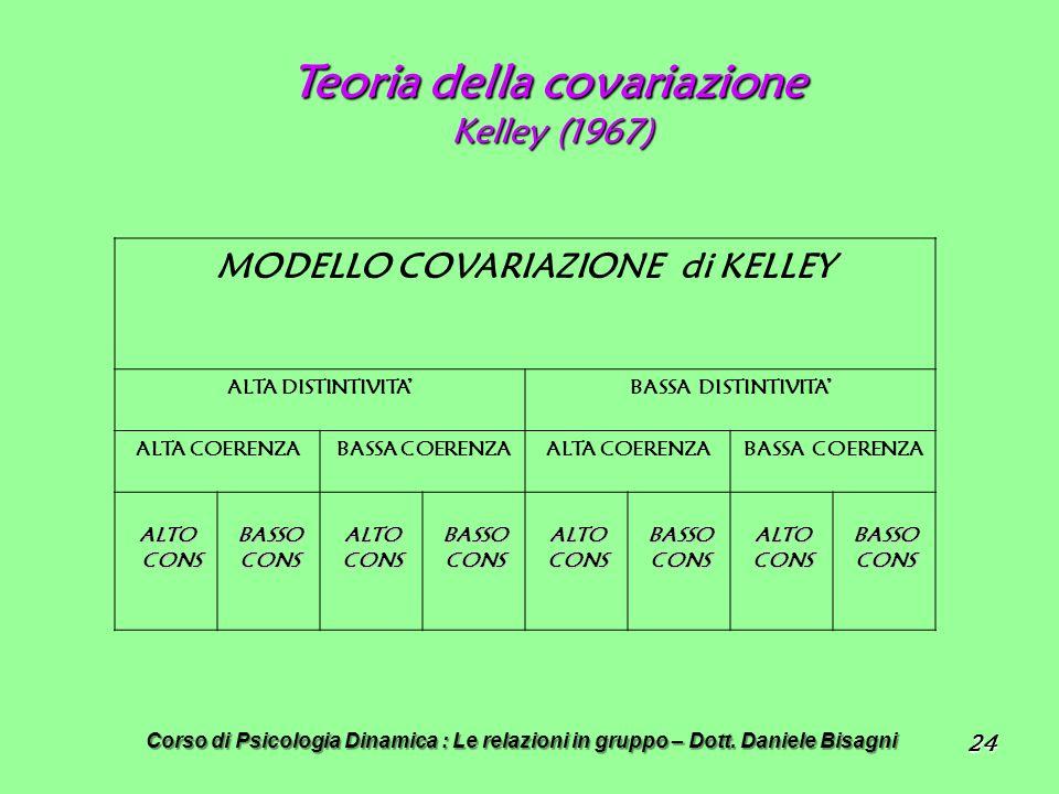 MODELLO COVARIAZIONE di KELLEY