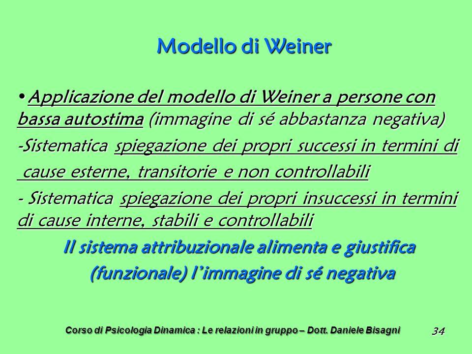 Modello di Weiner Applicazione del modello di Weiner a persone con bassa autostima (immagine di sé abbastanza negativa)