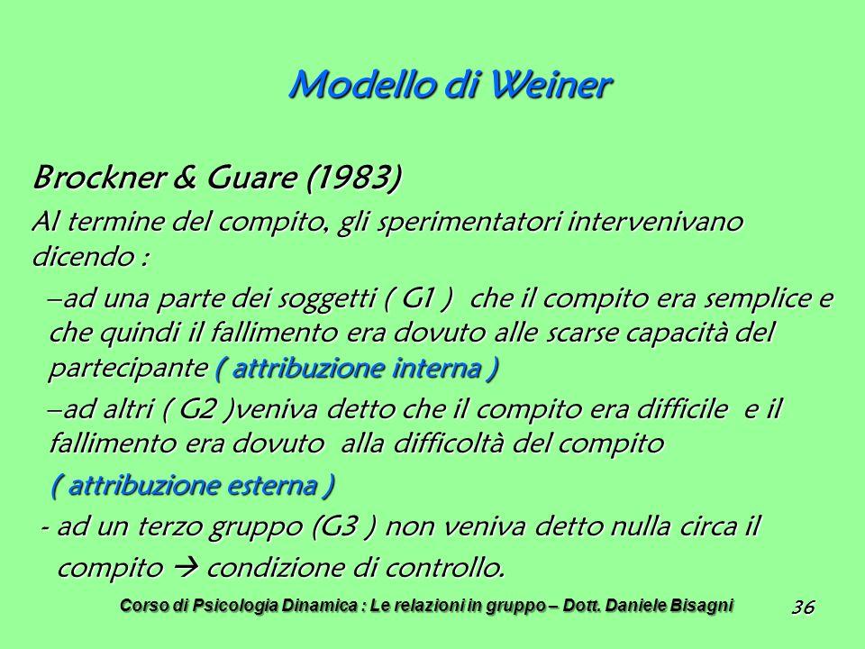 Modello di Weiner Brockner & Guare (1983)