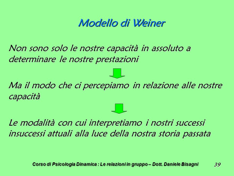 Modello di Weiner Non sono solo le nostre capacità in assoluto a determinare le nostre prestazioni.