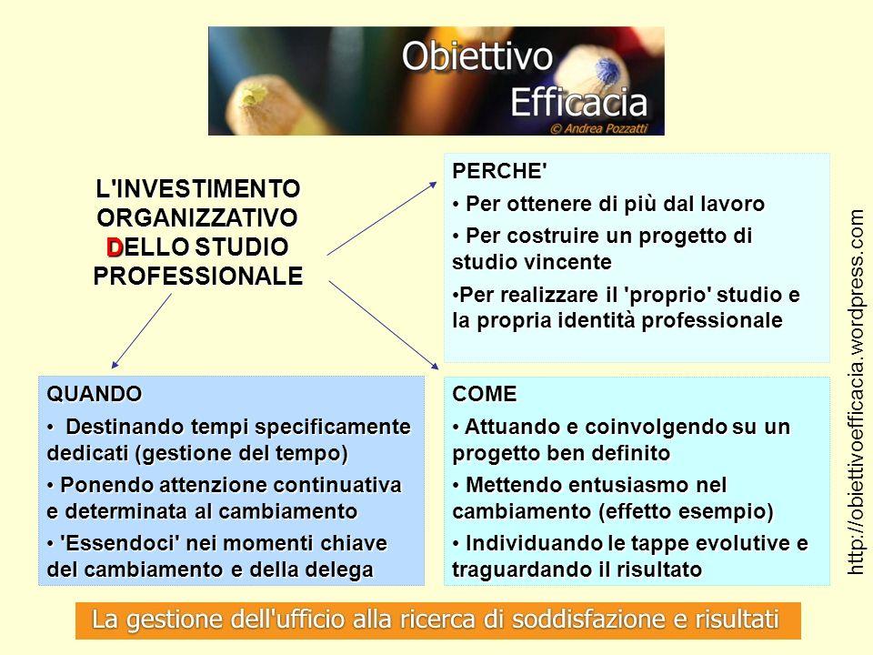 L INVESTIMENTO ORGANIZZATIVO DELLO STUDIO PROFESSIONALE