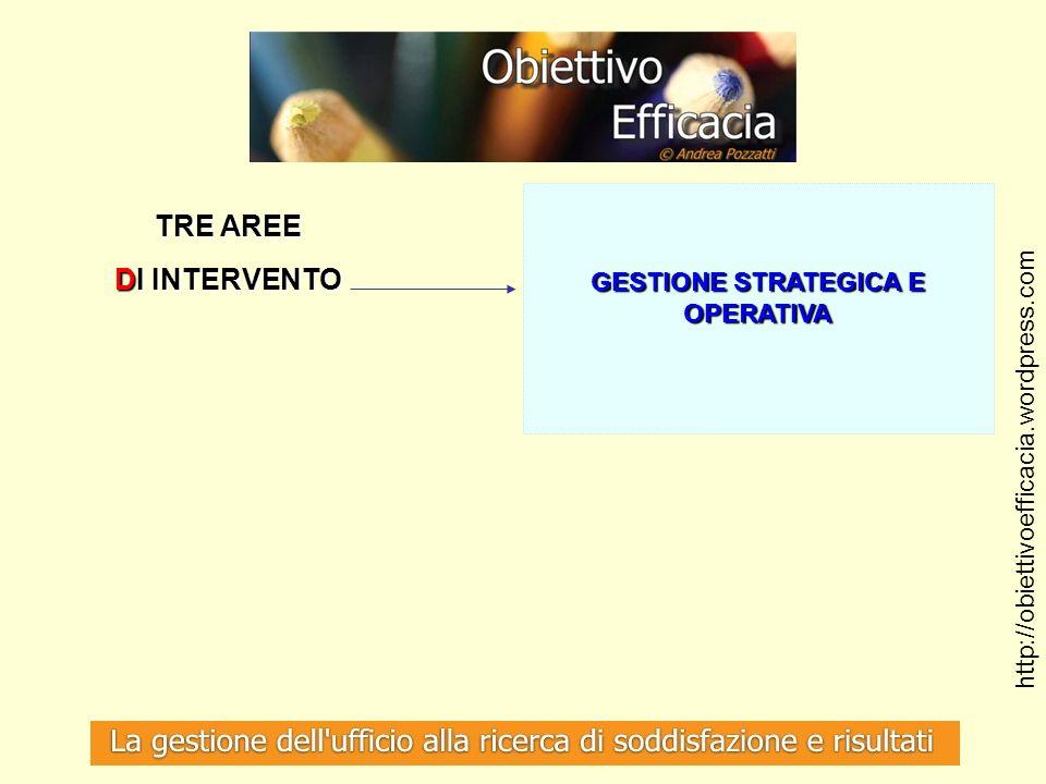 GESTIONE STRATEGICA E OPERATIVA