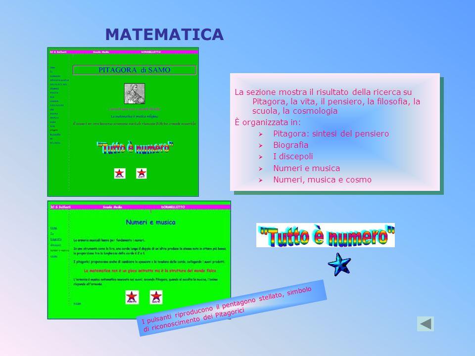MATEMATICA La sezione mostra il risultato della ricerca su Pitagora, la vita, il pensiero, la filosofia, la scuola, la cosmologia.