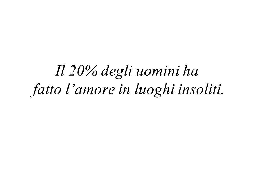 Il 20% degli uomini ha fatto l'amore in luoghi insoliti.