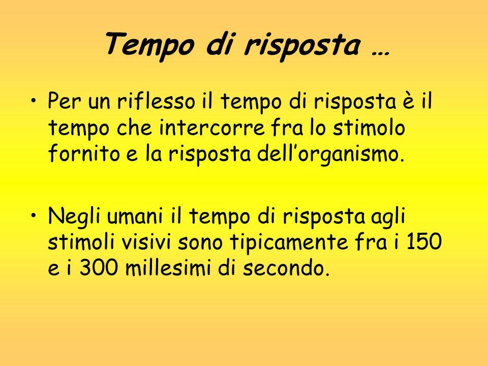 Tempo di risposta … Per un riflesso il tempo di risposta è il tempo che intercorre fra lo stimolo fornito e la risposta dell'organismo.