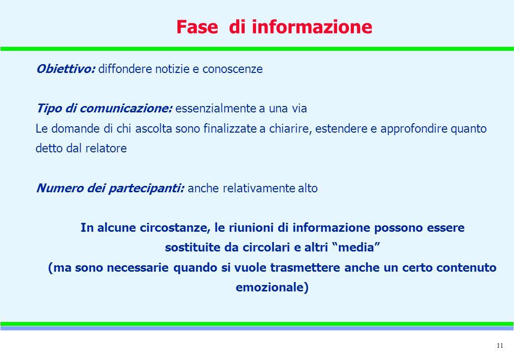 Fase di informazione Obiettivo: diffondere notizie e conoscenze