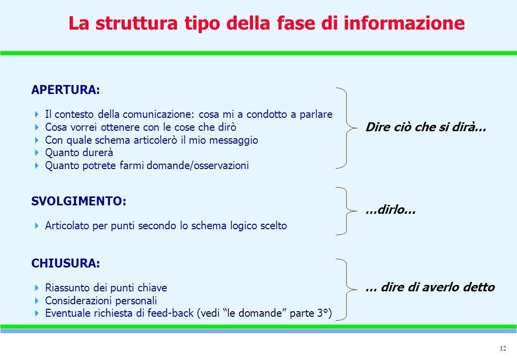 La struttura tipo della fase di informazione