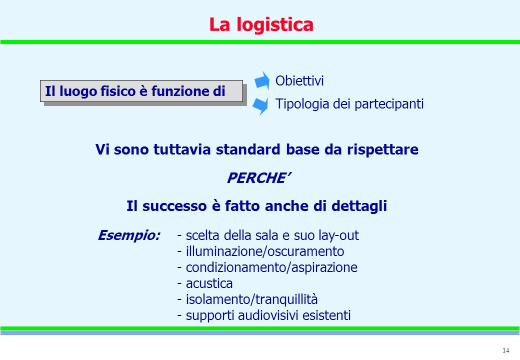La logistica Vi sono tuttavia standard base da rispettare PERCHE'