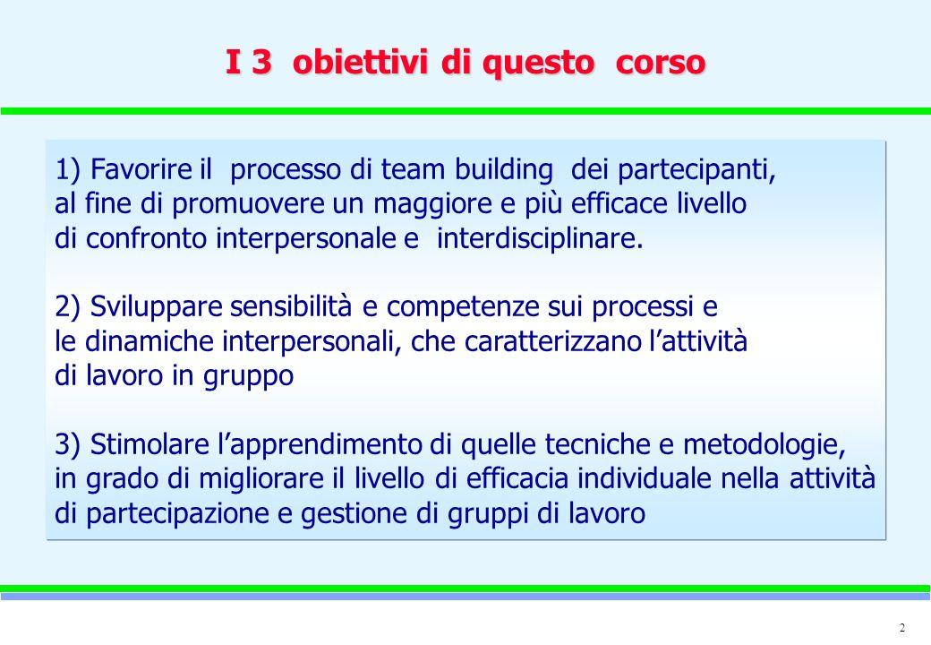 I 3 obiettivi di questo corso