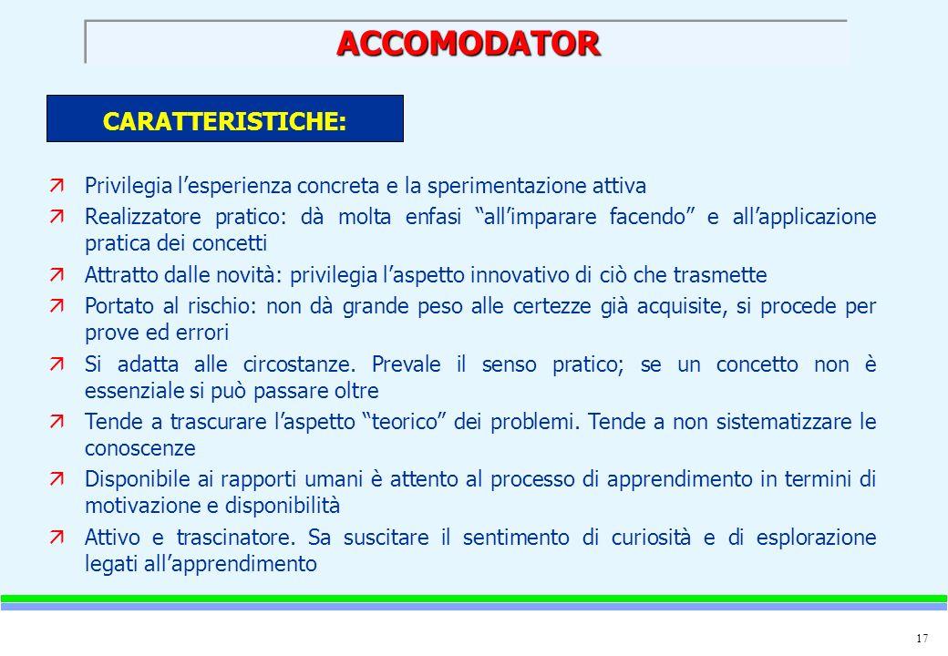 ACCOMODATOR CARATTERISTICHE: