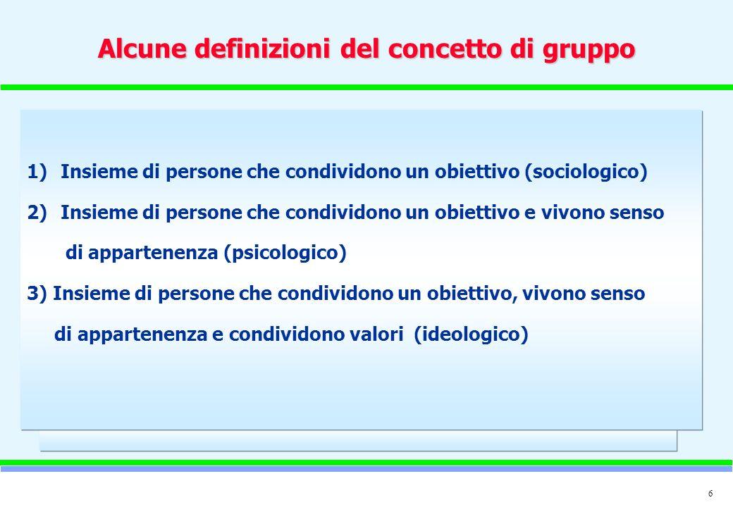 Alcune definizioni del concetto di gruppo
