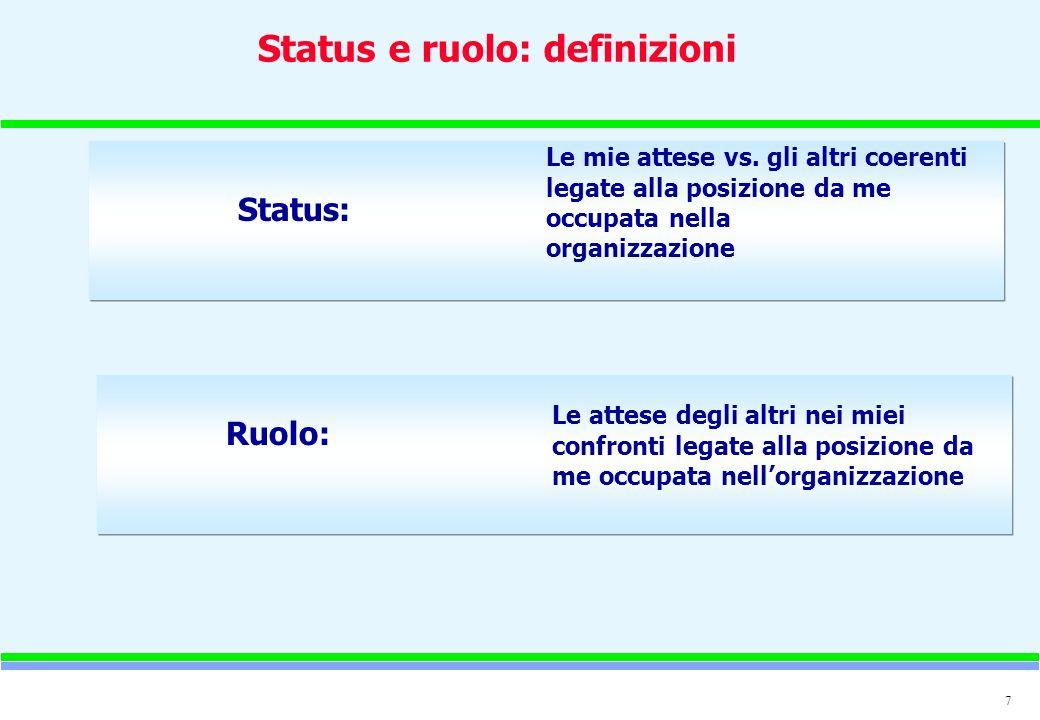Status e ruolo: definizioni