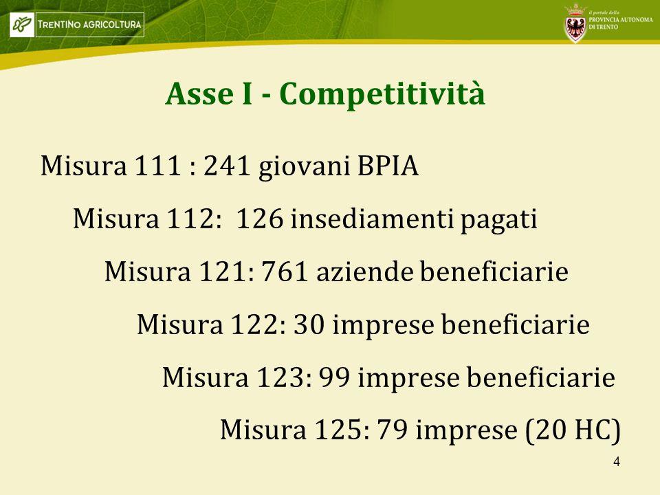 Asse I - Competitività Misura 111 : 241 giovani BPIA