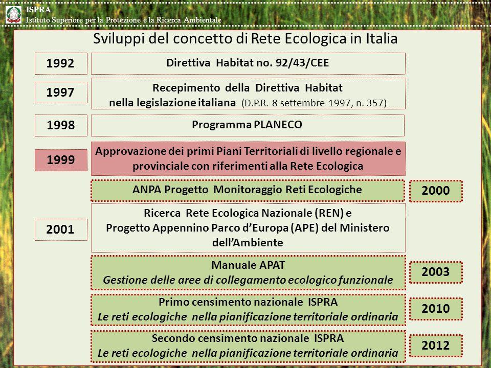 Sviluppi del concetto di Rete Ecologica in Italia