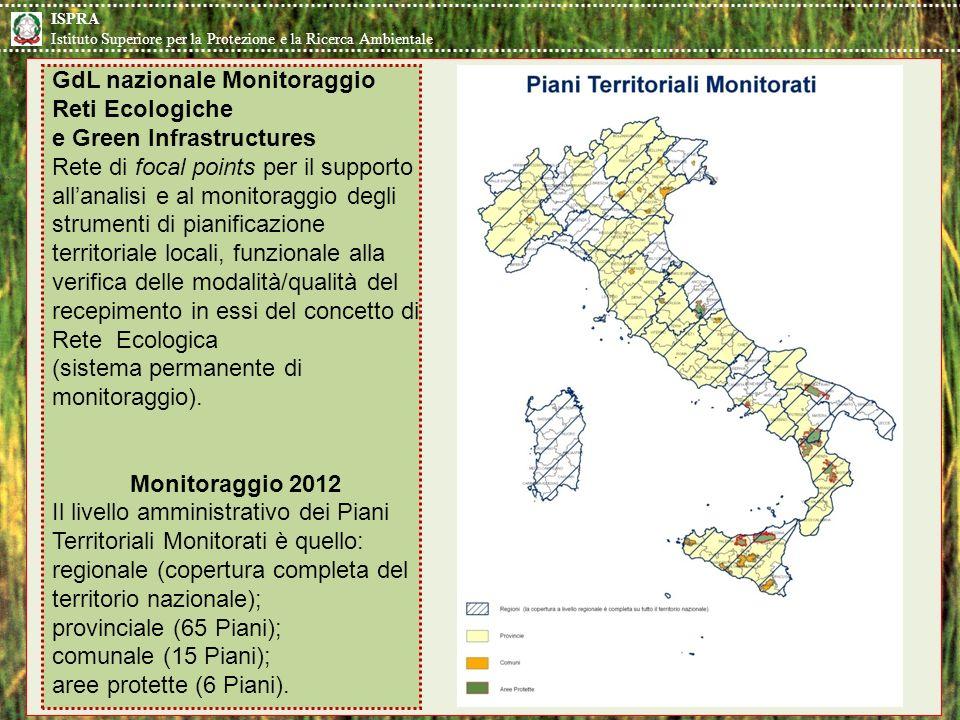 GdL nazionale Monitoraggio Reti Ecologiche e Green Infrastructures