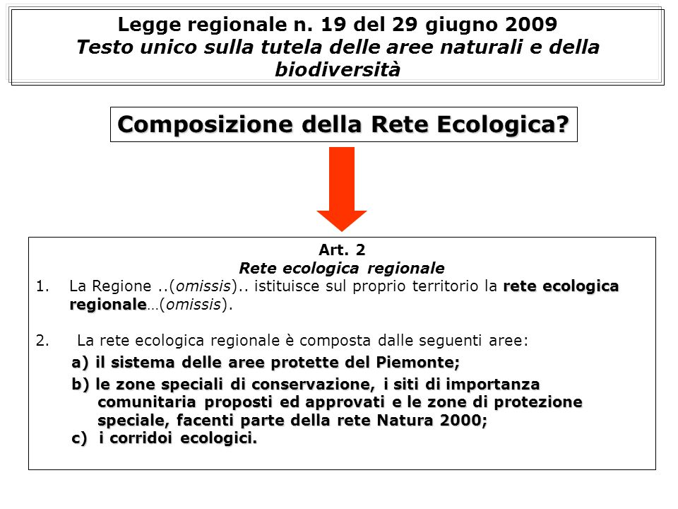Composizione della Rete Ecologica