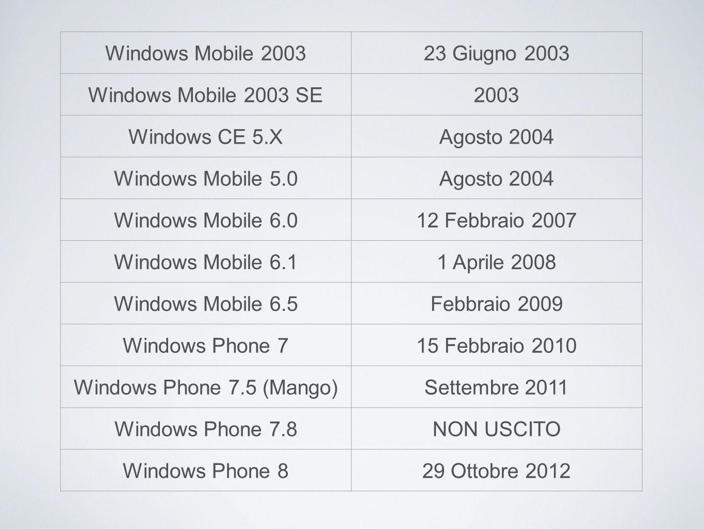Windows Mobile 200323 Giugno 2003. Windows Mobile 2003 SE. 2003. Windows CE 5.X. Agosto 2004. Windows Mobile 5.0.