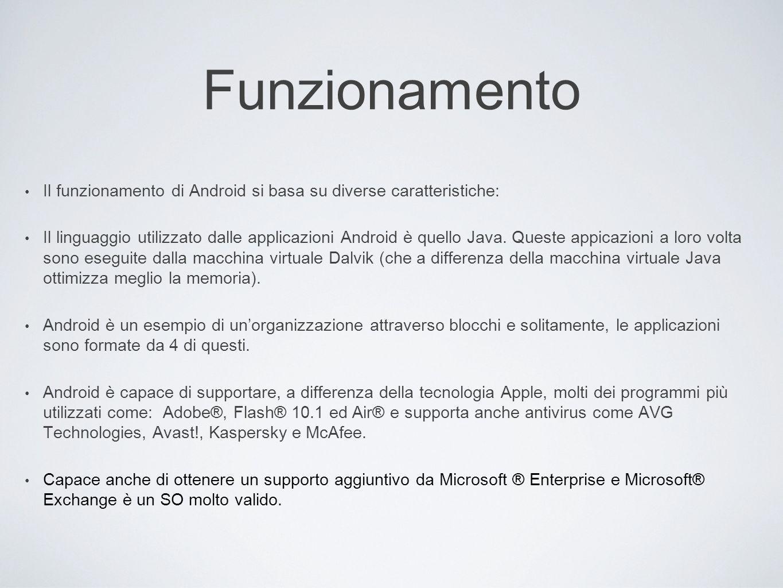 Funzionamento Il funzionamento di Android si basa su diverse caratteristiche: