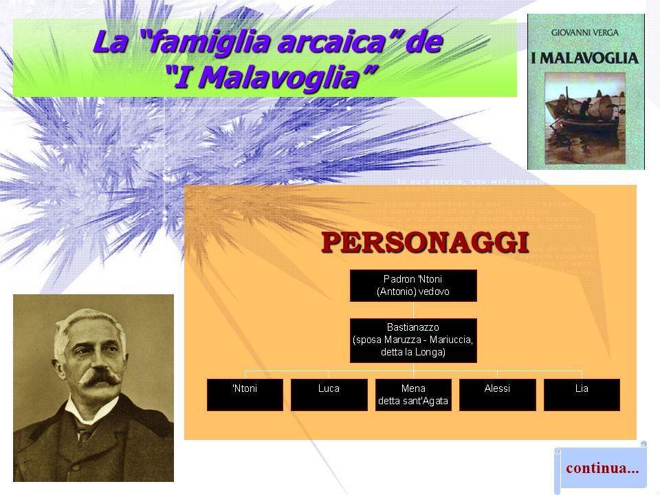 La famiglia arcaica de I Malavoglia