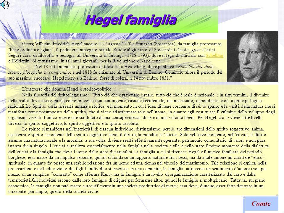 Hegel famiglia