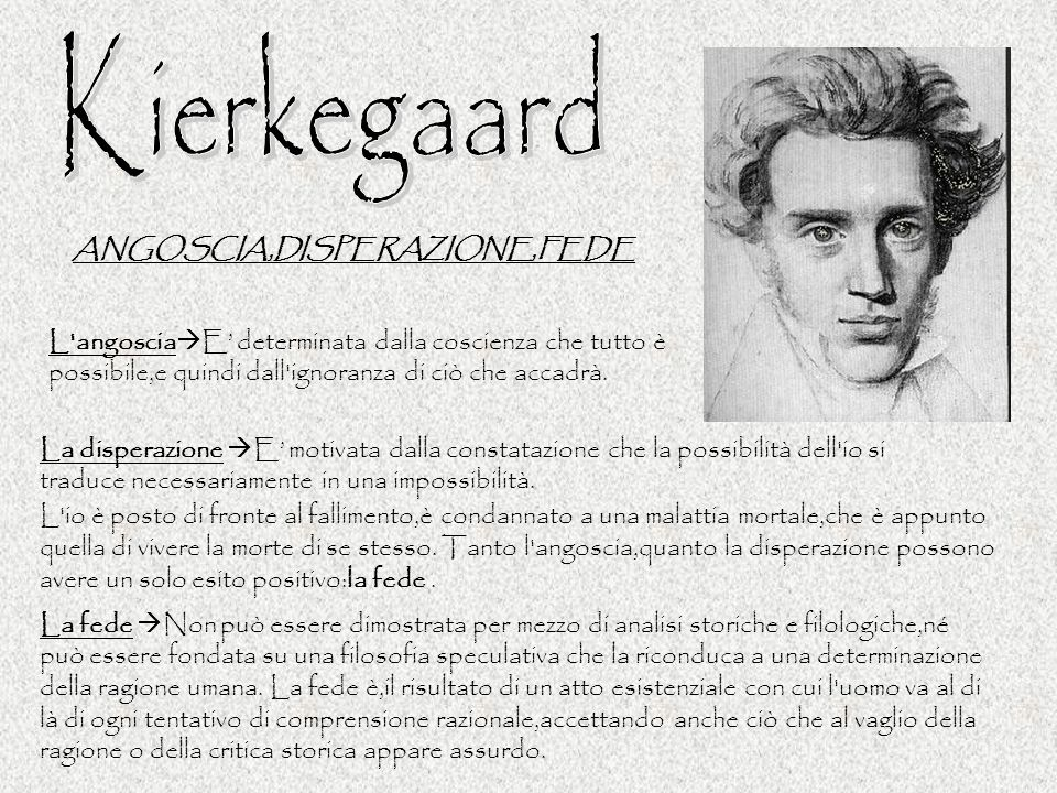 Kierkegaard ANGOSCIA,DISPERAZIONE,FEDE