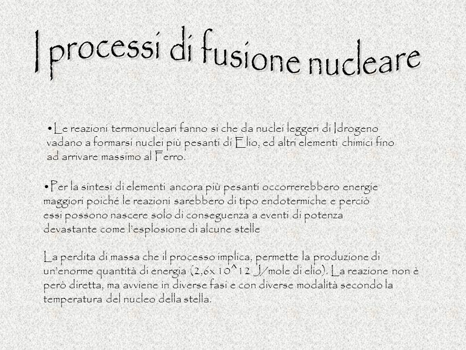 I processi di fusione nucleare