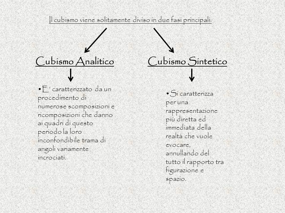 Cubismo Analitico Cubismo Sintetico