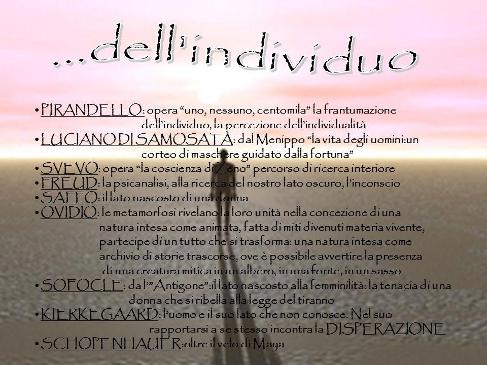 ...dell individuo PIRANDELLO: opera uno, nessuno, centomila la frantumazione. dell'individuo, la percezione dell'individualità.