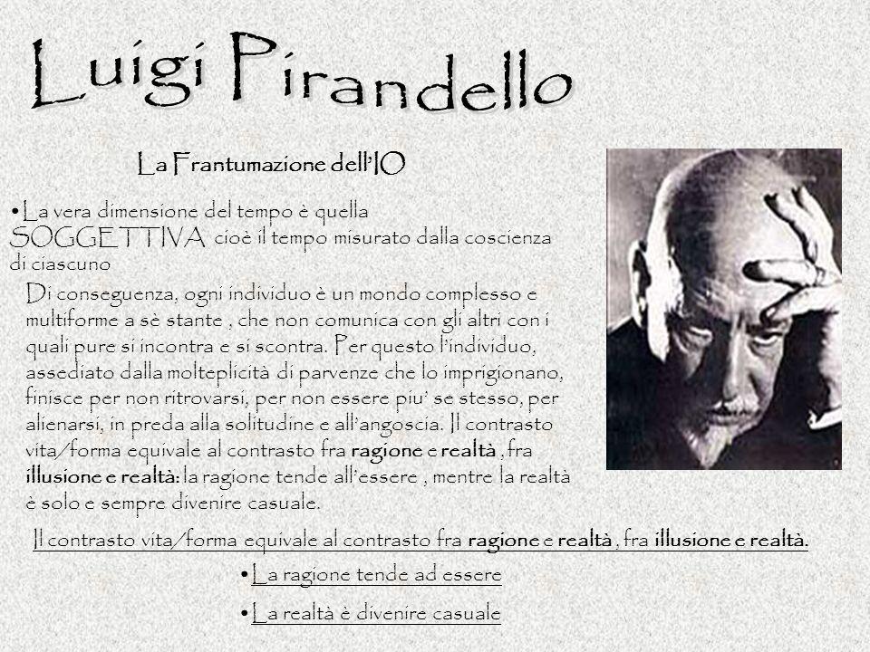 Luigi Pirandello La Frantumazione dell'IO
