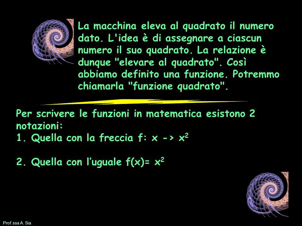 Per scrivere le funzioni in matematica esistono 2 notazioni: