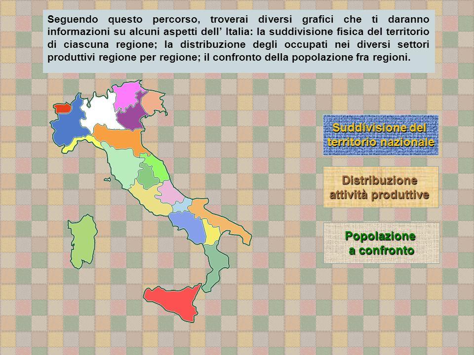 Suddivisione del territorio nazionale Distribuzione