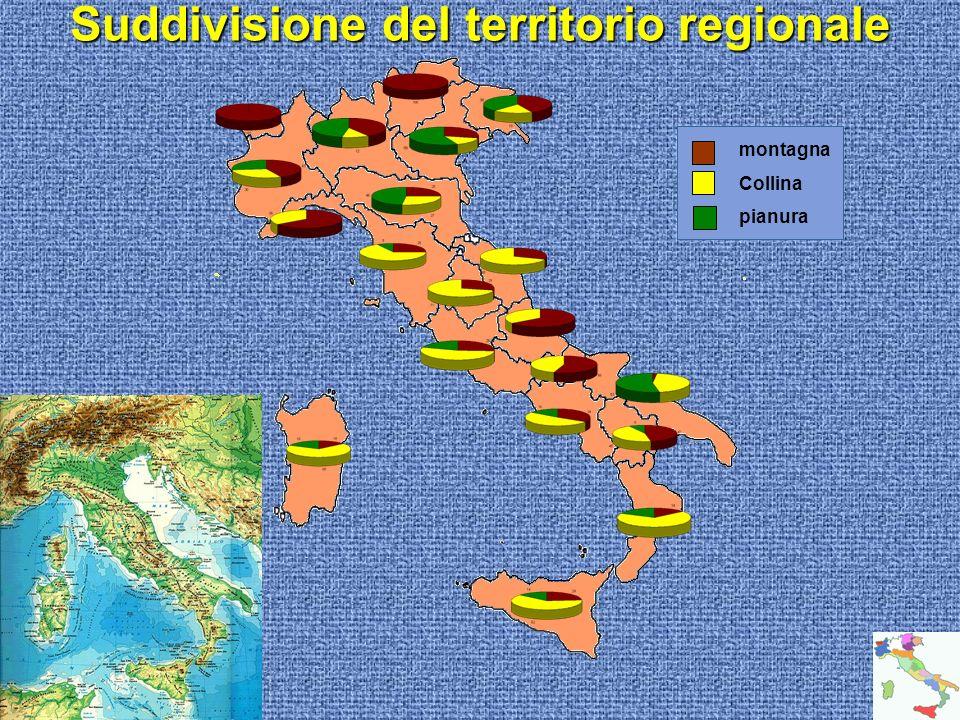 Suddivisione del territorio regionale