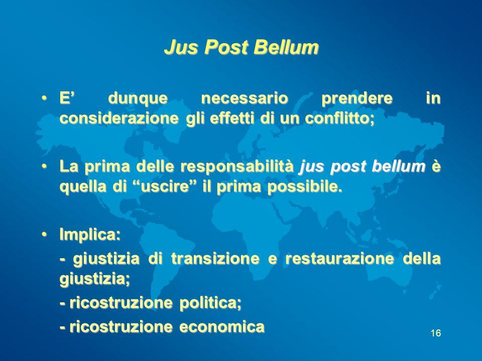 Jus Post Bellum E' dunque necessario prendere in considerazione gli effetti di un conflitto;
