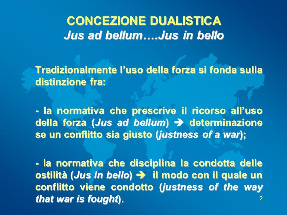 CONCEZIONE DUALISTICA Jus ad bellum….Jus in bello