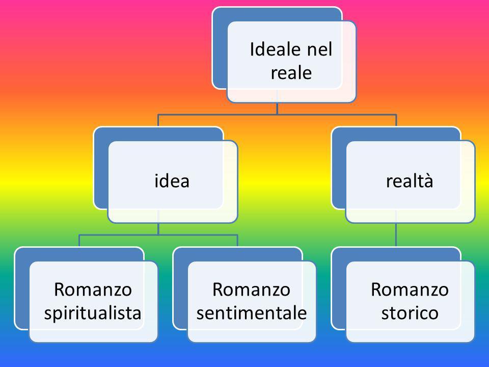 Romanzo spiritualista