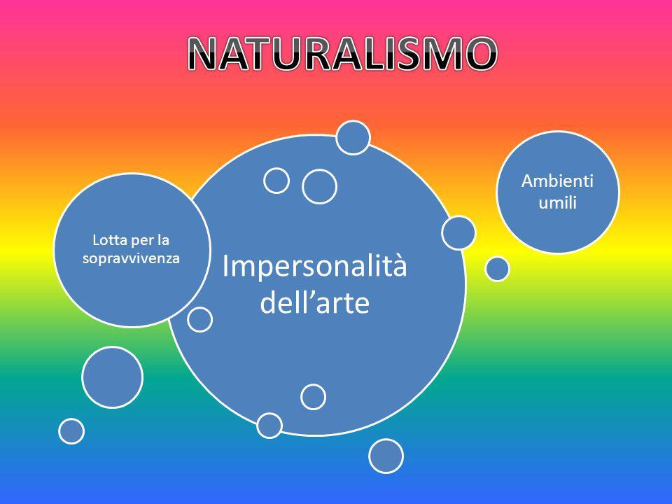 NATURALISMO Impersonalità dell'arte Ambienti umili