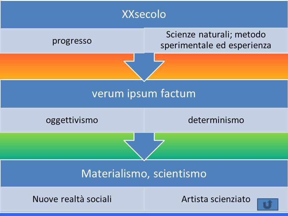 Scienze naturali; metodo sperimentale ed esperienza verum ipsum factum