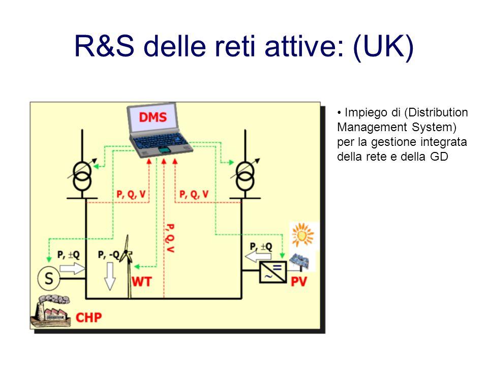 R&S delle reti attive: (UK)